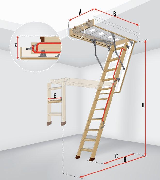 schody drewniane schody strychowe fakro lwl lux roz wietlamy poddasza. Black Bedroom Furniture Sets. Home Design Ideas